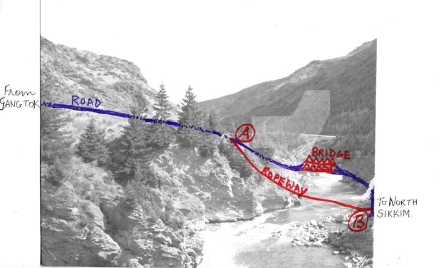 ropeway sikkim