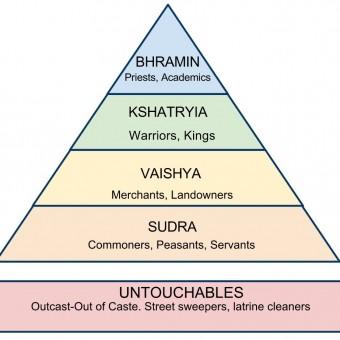 featured caste system